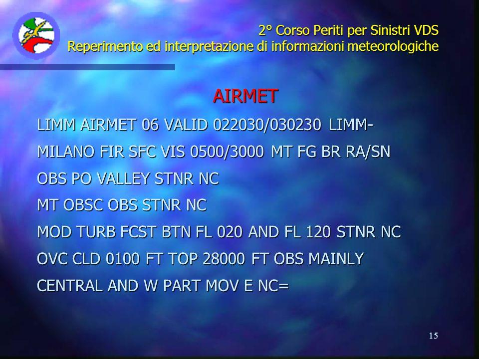 AIRMET LIMM AIRMET 06 VALID 022030/030230 LIMM-
