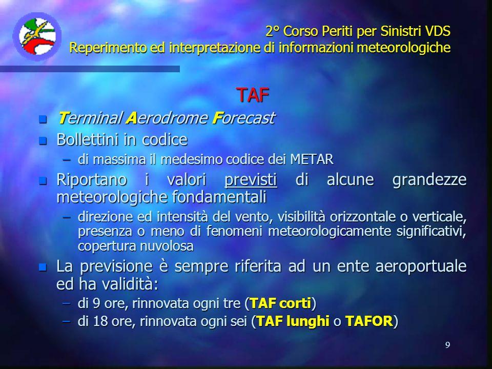 TAF Terminal Aerodrome Forecast Bollettini in codice