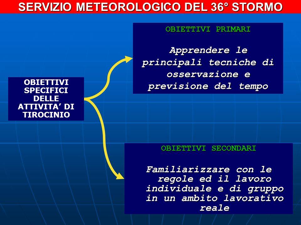 SERVIZIO METEOROLOGICO DEL 36° STORMO