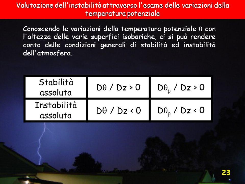Stabilità assoluta Dq / Dz > 0 Dqp / Dz > 0 Instabilità assoluta