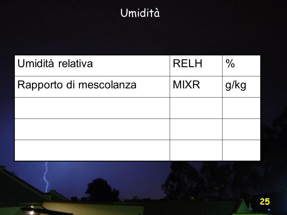 Rapporto di mescolanza MIXR g/kg