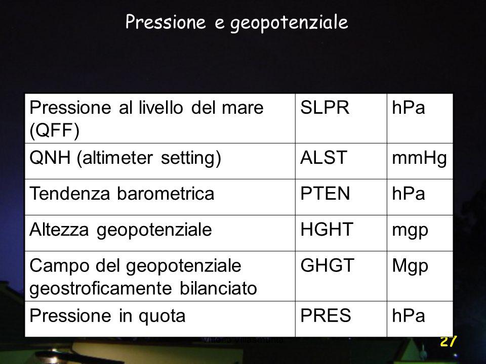 Pressione e geopotenziale