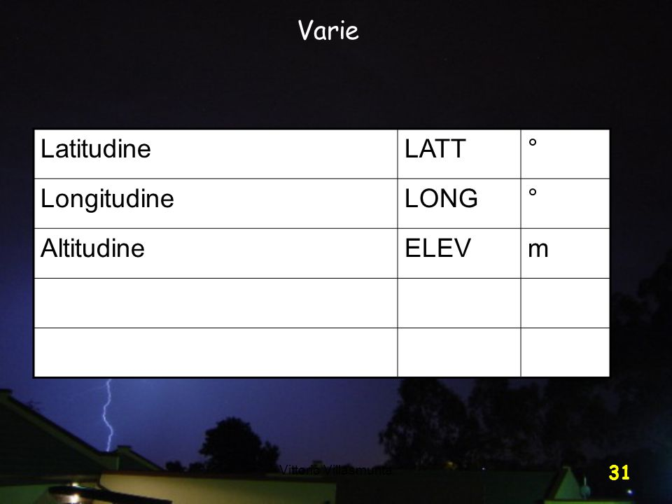 Varie Latitudine LATT ° Longitudine LONG Altitudine ELEV m