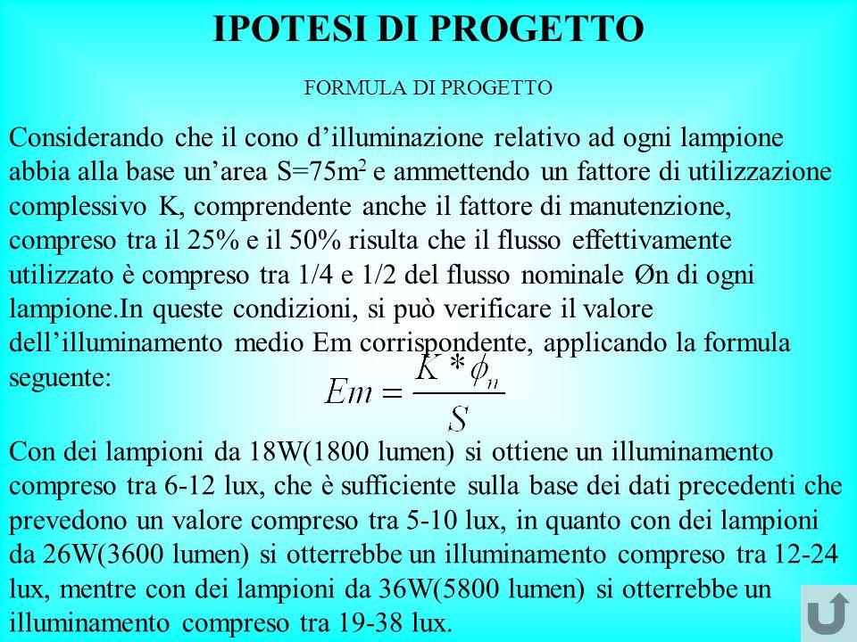 IPOTESI DI PROGETTO FORMULA DI PROGETTO.