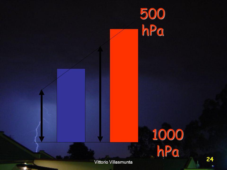500 hPa 1000 hPa Vittorio Villasmunta