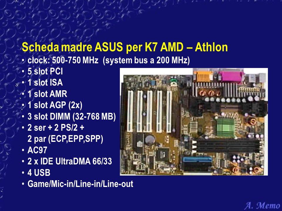 Scheda madre ASUS per K7 AMD – Athlon