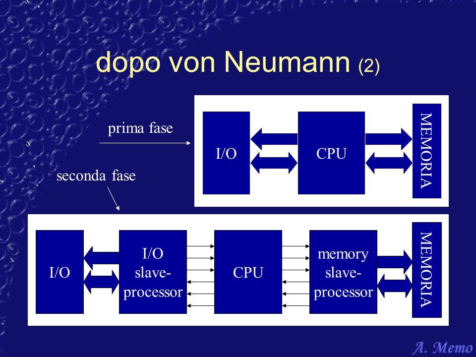 dopo von Neumann (2) MEMORIA I/O CPU prima fase seconda fase MEMORIA