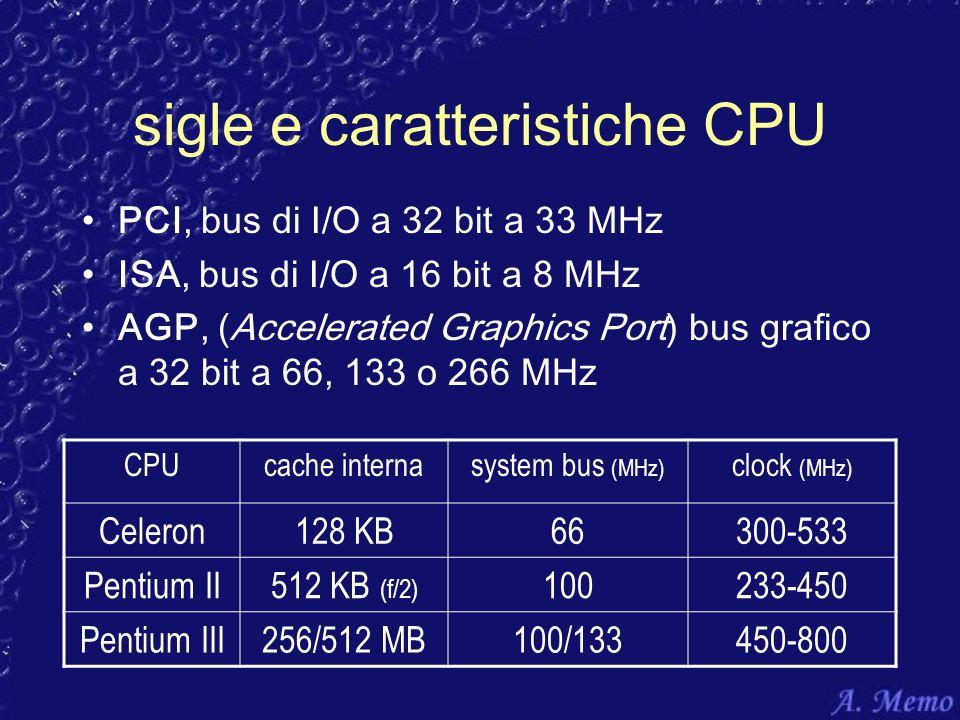 sigle e caratteristiche CPU