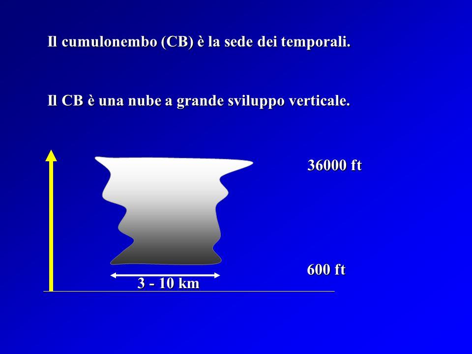 Il cumulonembo (CB) è la sede dei temporali.