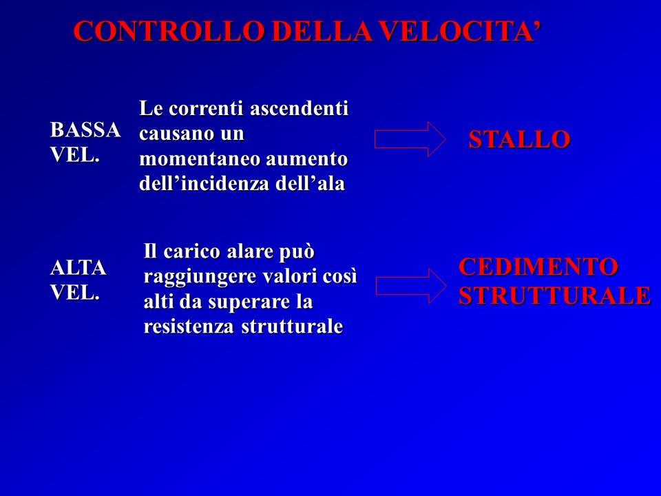 CONTROLLO DELLA VELOCITA'