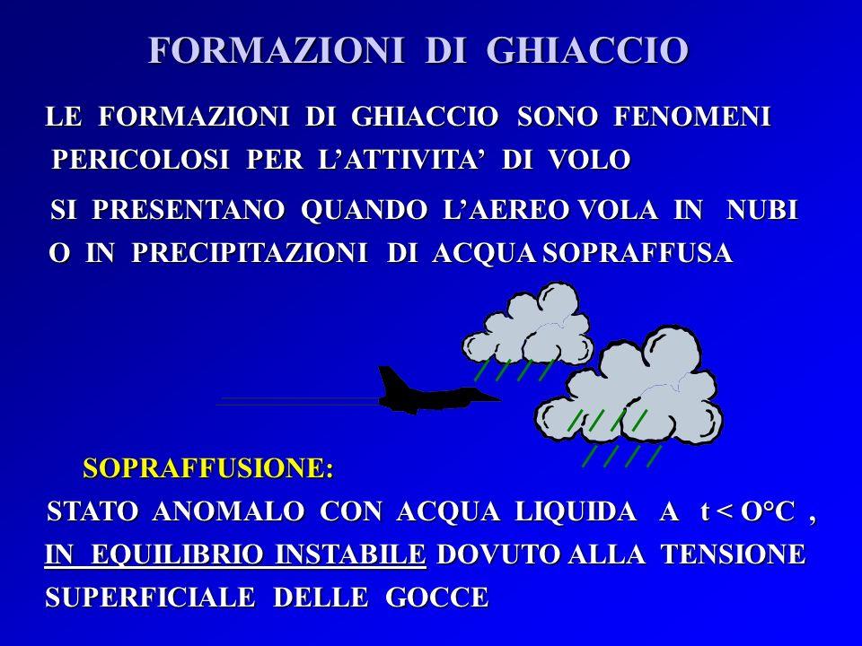 FORMAZIONI DI GHIACCIO