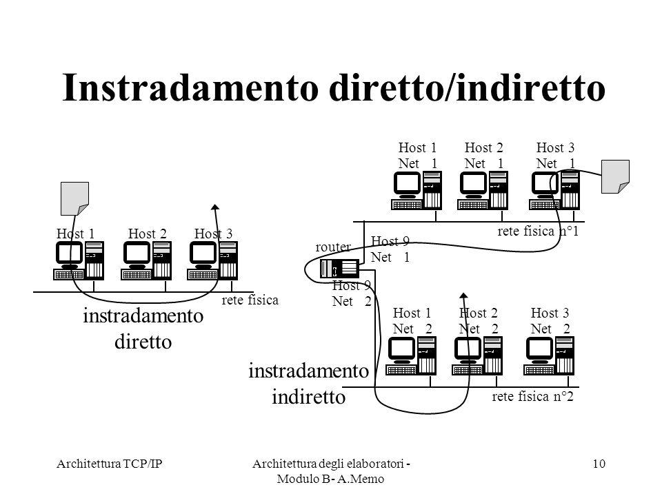 Instradamento diretto/indiretto