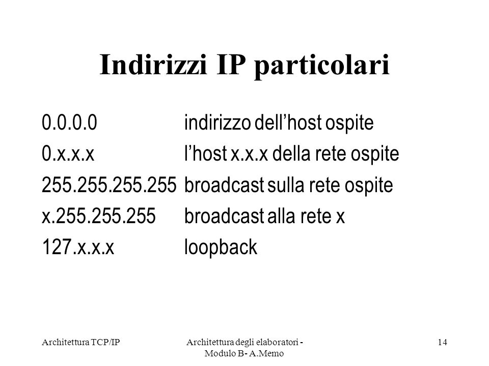 Indirizzi IP particolari