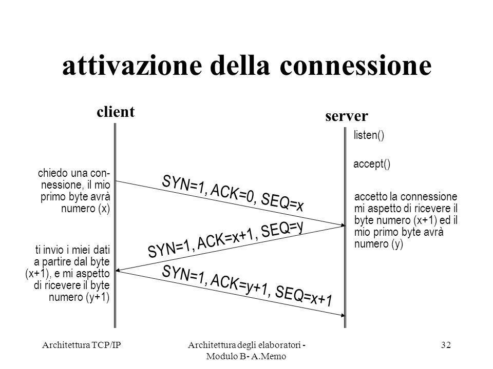 attivazione della connessione