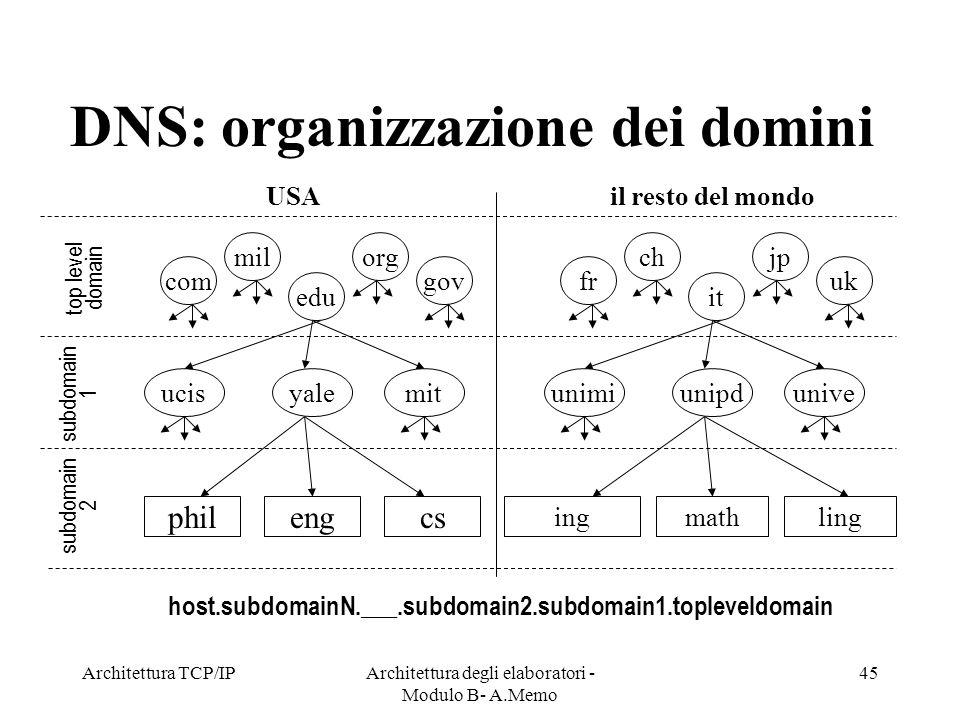 DNS: organizzazione dei domini