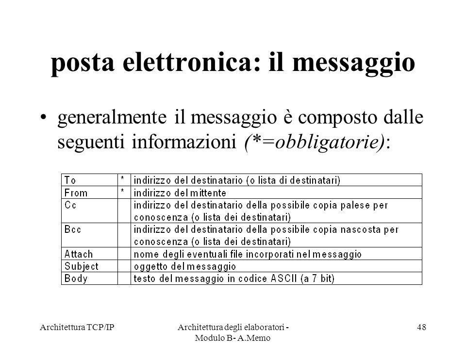 posta elettronica: il messaggio