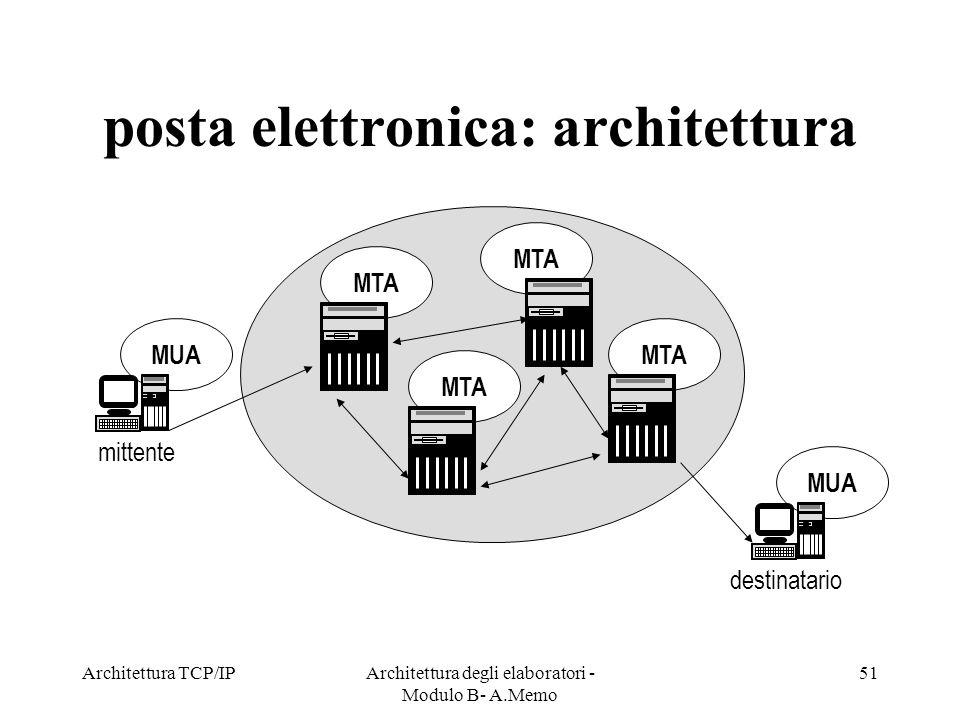 posta elettronica: architettura