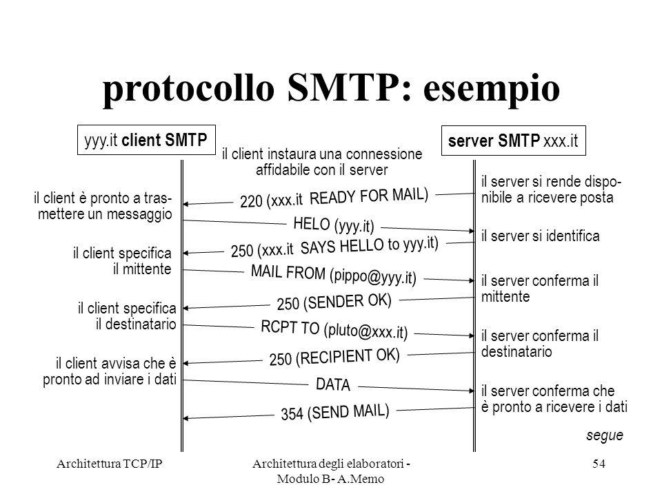 protocollo SMTP: esempio