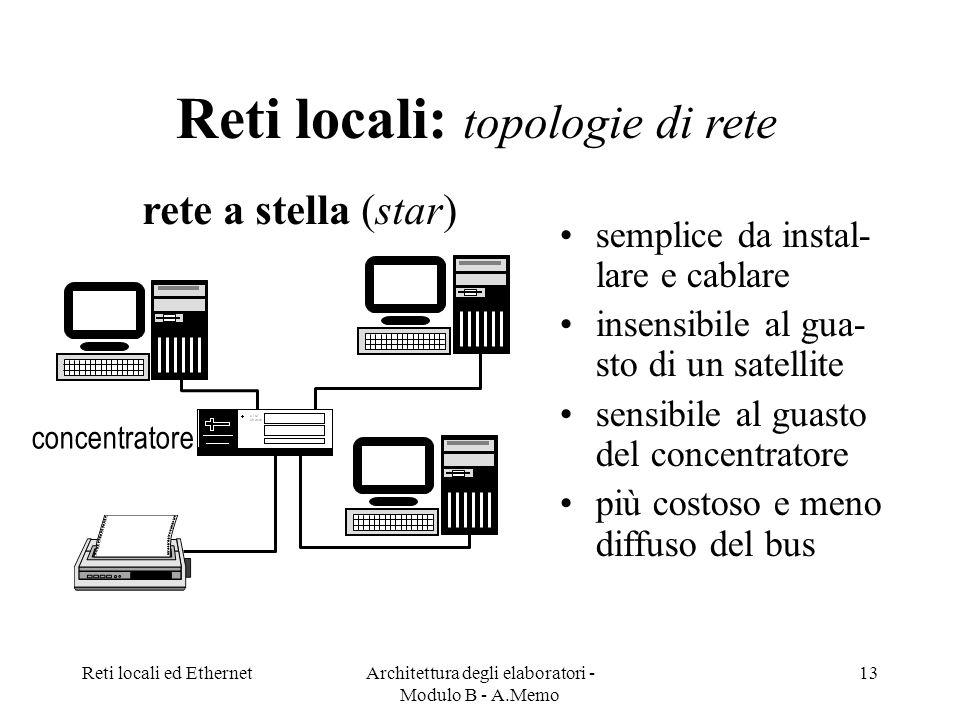 Reti locali: topologie di rete