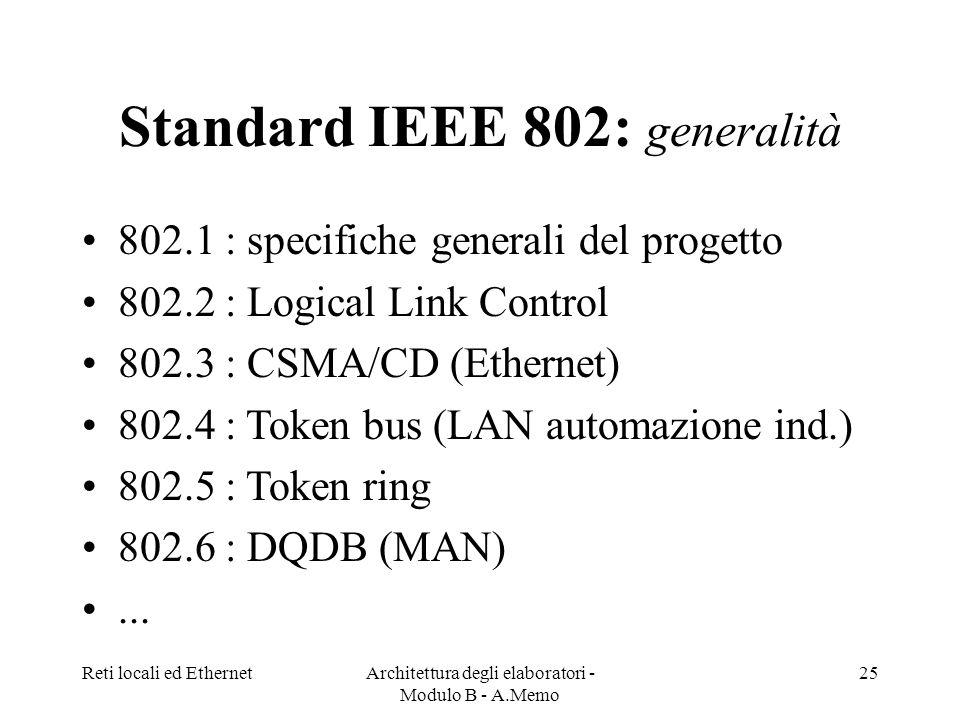 Standard IEEE 802: generalità