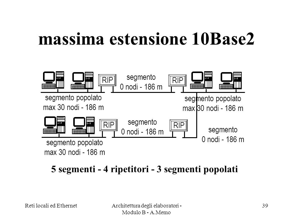 massima estensione 10Base2