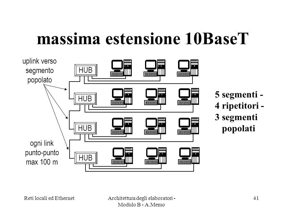 massima estensione 10BaseT
