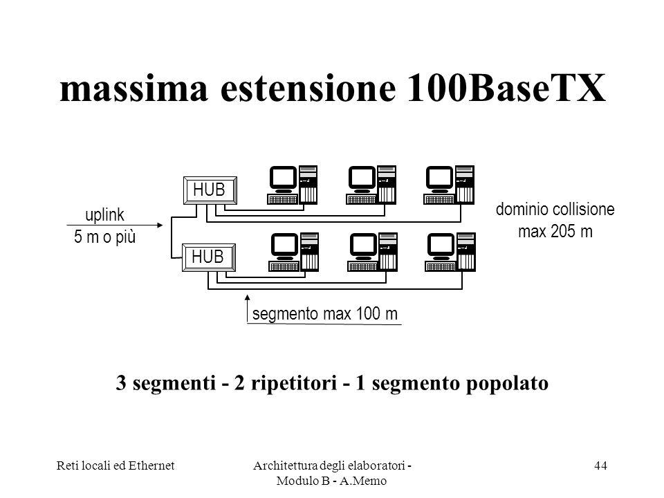massima estensione 100BaseTX