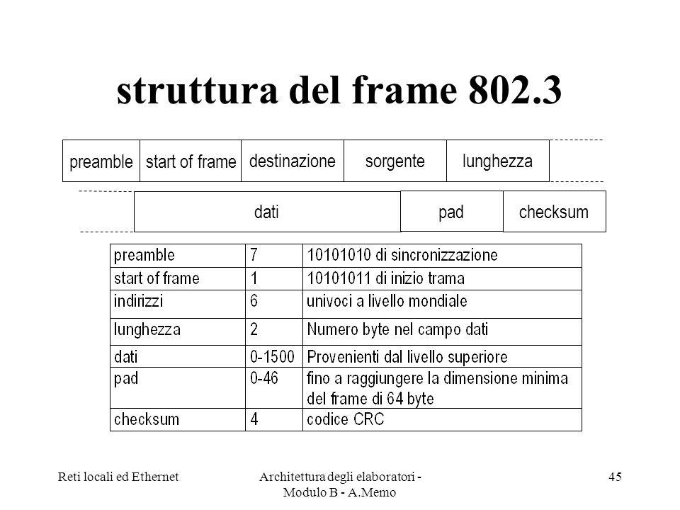 Architettura degli elaboratori - Modulo B - A.Memo