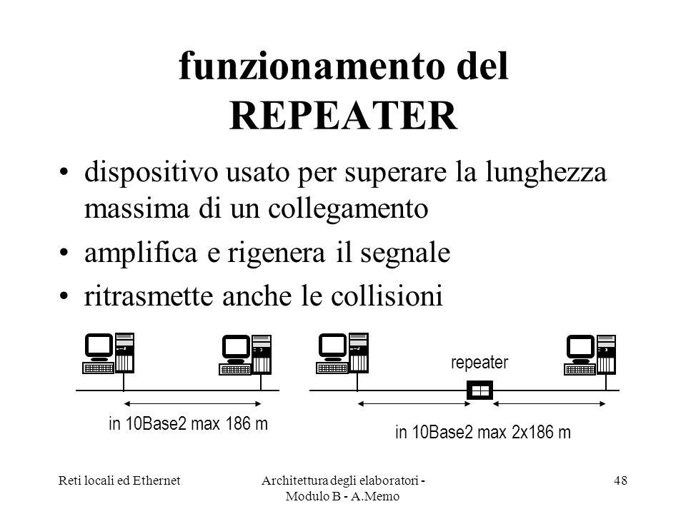 funzionamento del REPEATER