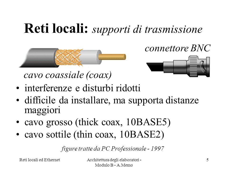 Reti locali: supporti di trasmissione