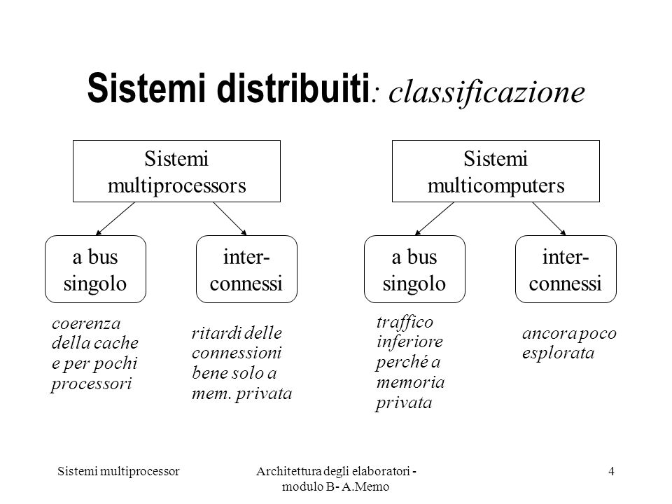 Sistemi distribuiti: classificazione