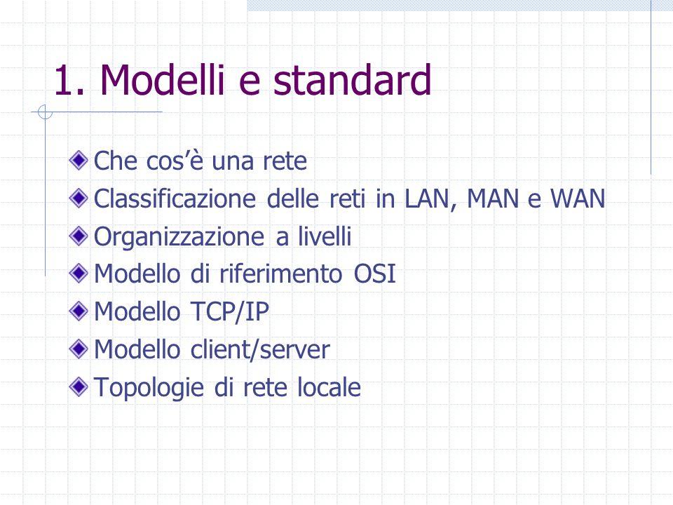 1. Modelli e standard Che cos'è una rete