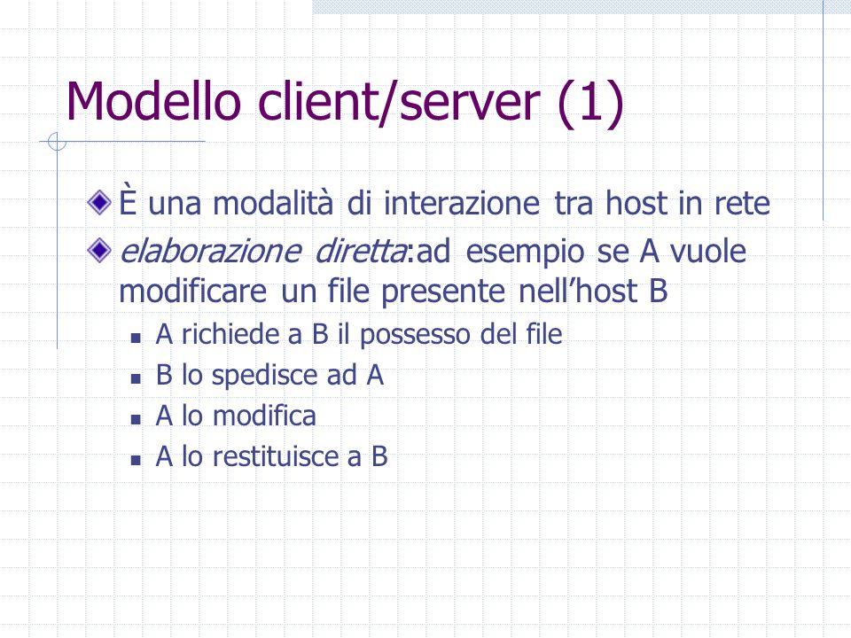 Modello client/server (1)