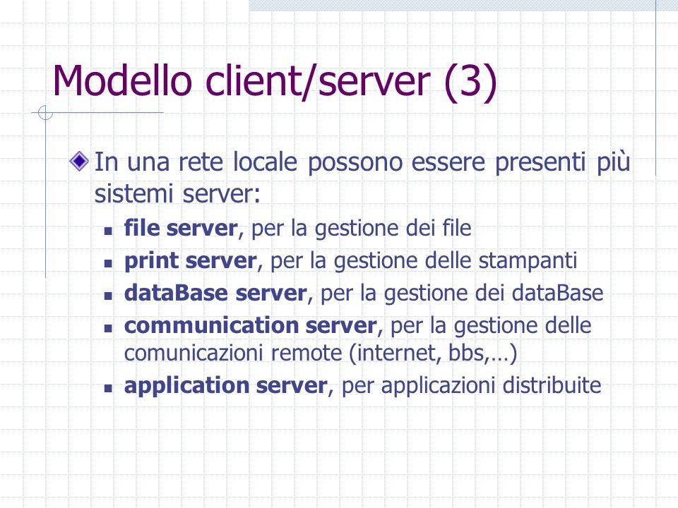 Modello client/server (3)