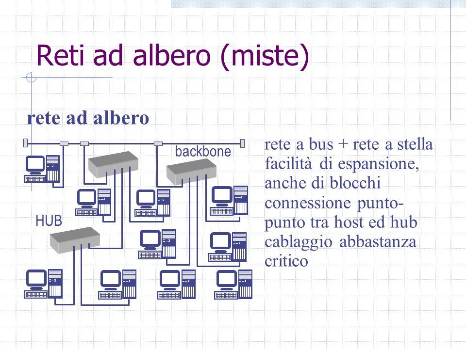 Reti ad albero (miste) rete ad albero rete a bus + rete a stella