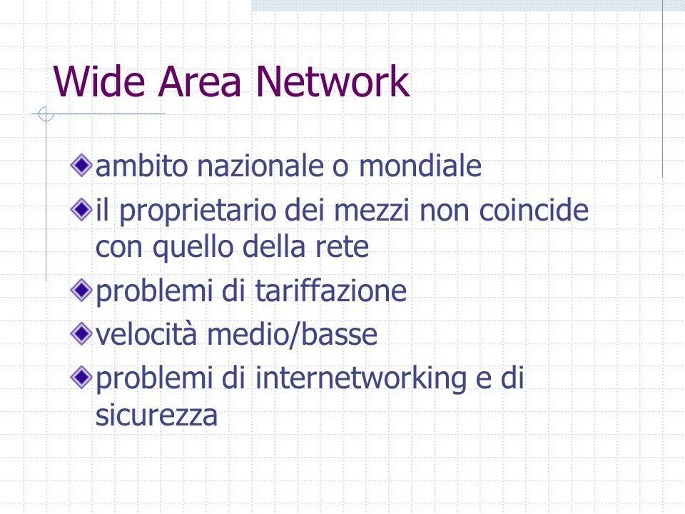 Wide Area Network ambito nazionale o mondiale