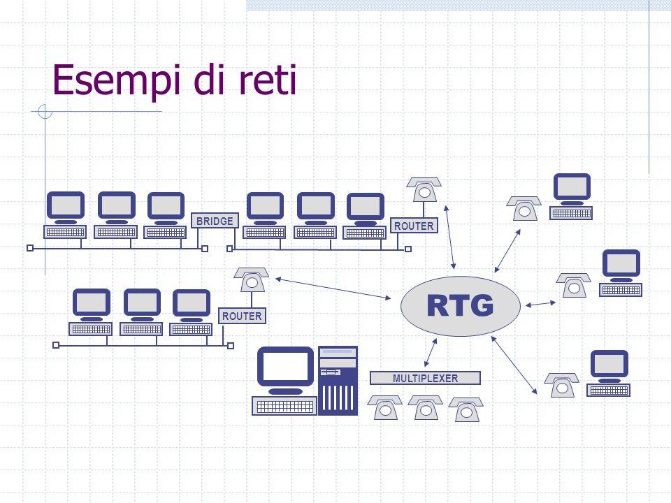 Esempi di reti BRIDGE ROUTER RTG ROUTER MULTIPLEXER