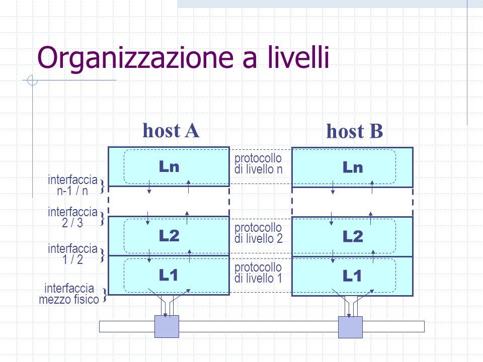 Organizzazione a livelli