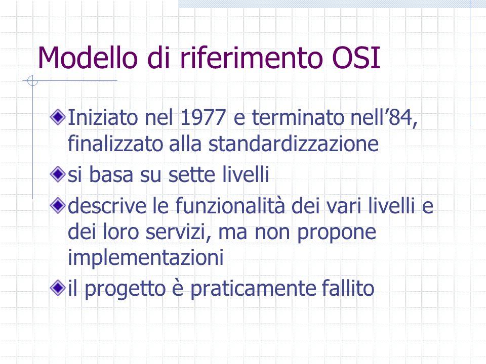 Modello di riferimento OSI