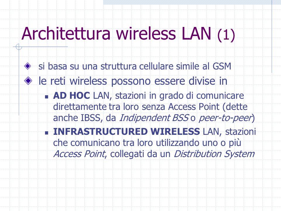 Architettura wireless LAN (1)