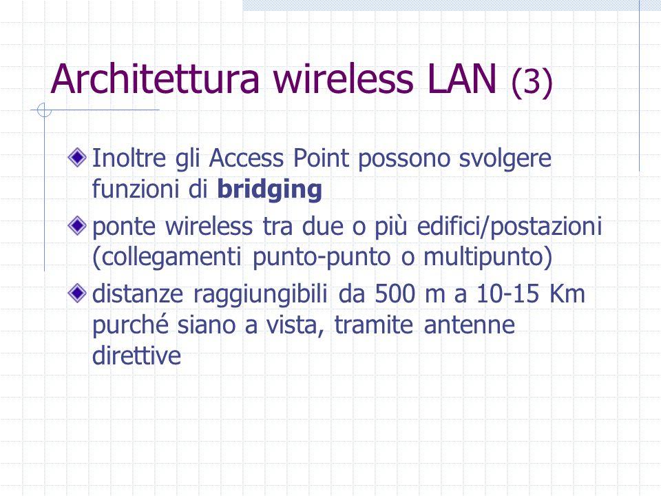 Architettura wireless LAN (3)