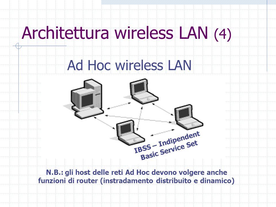 Architettura wireless LAN (4)