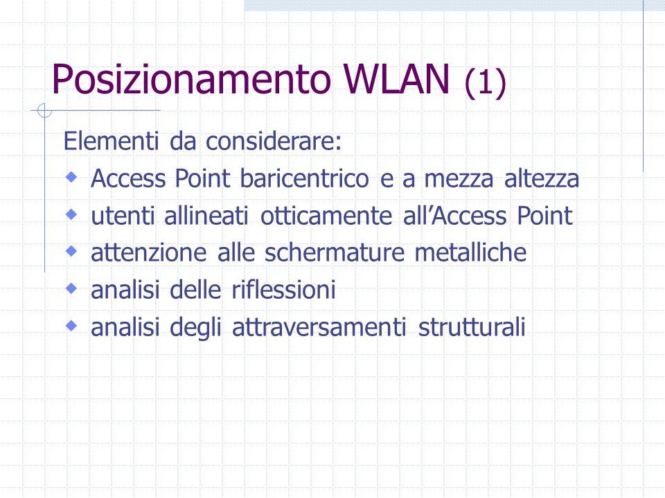 Posizionamento WLAN (1)