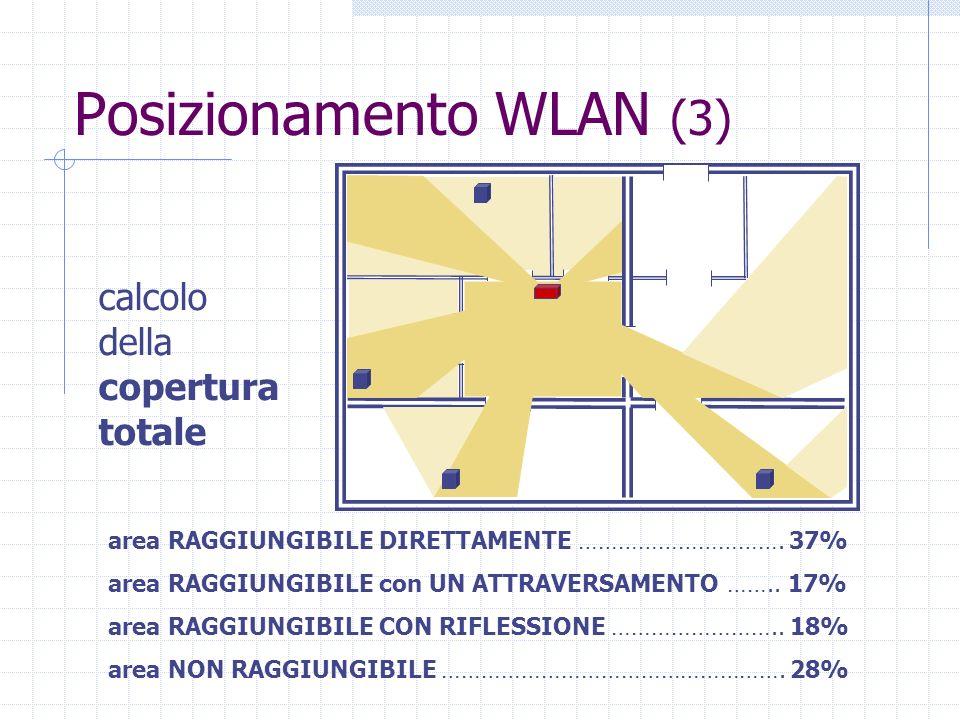 Posizionamento WLAN (3)