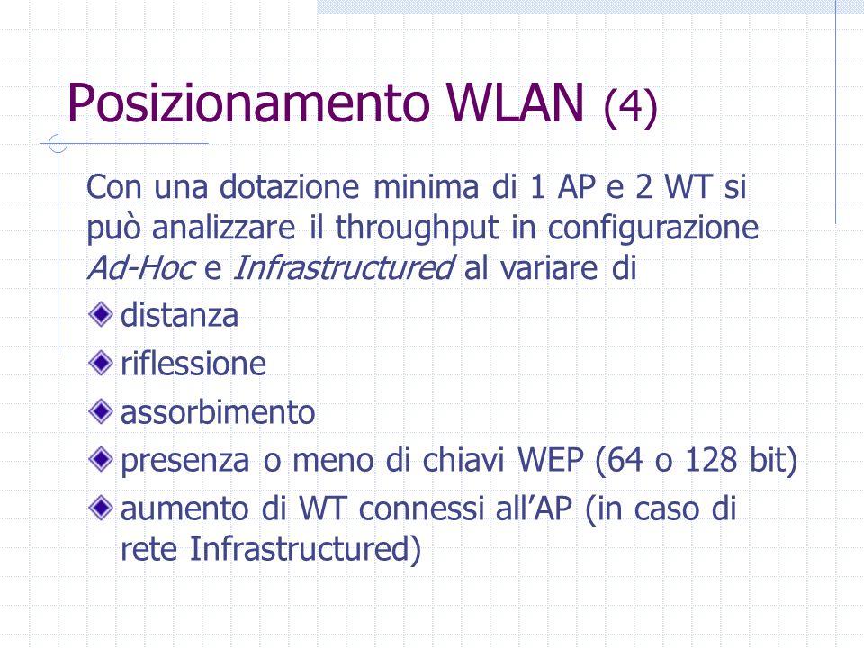 Posizionamento WLAN (4)
