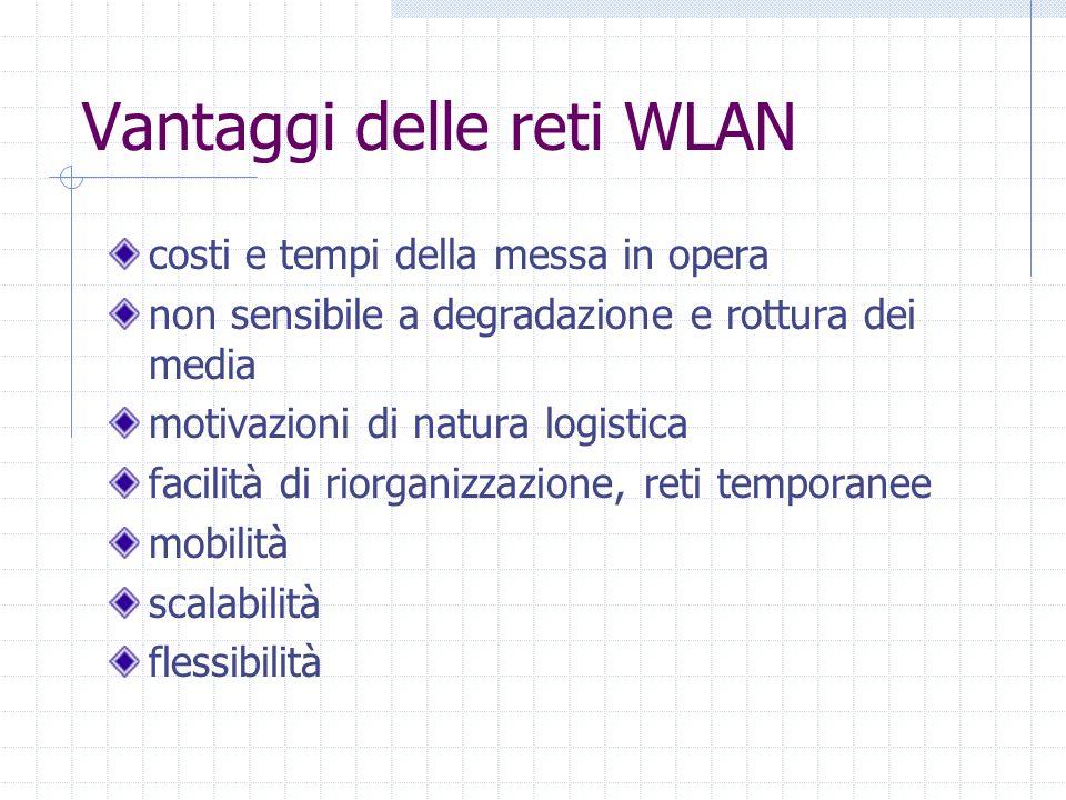 Vantaggi delle reti WLAN