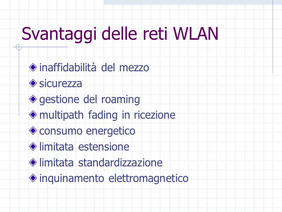 Svantaggi delle reti WLAN