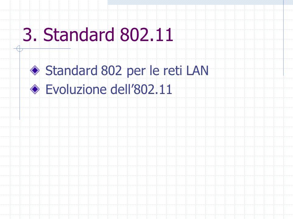3. Standard 802.11 Standard 802 per le reti LAN Evoluzione dell'802.11