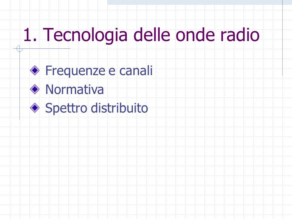1. Tecnologia delle onde radio