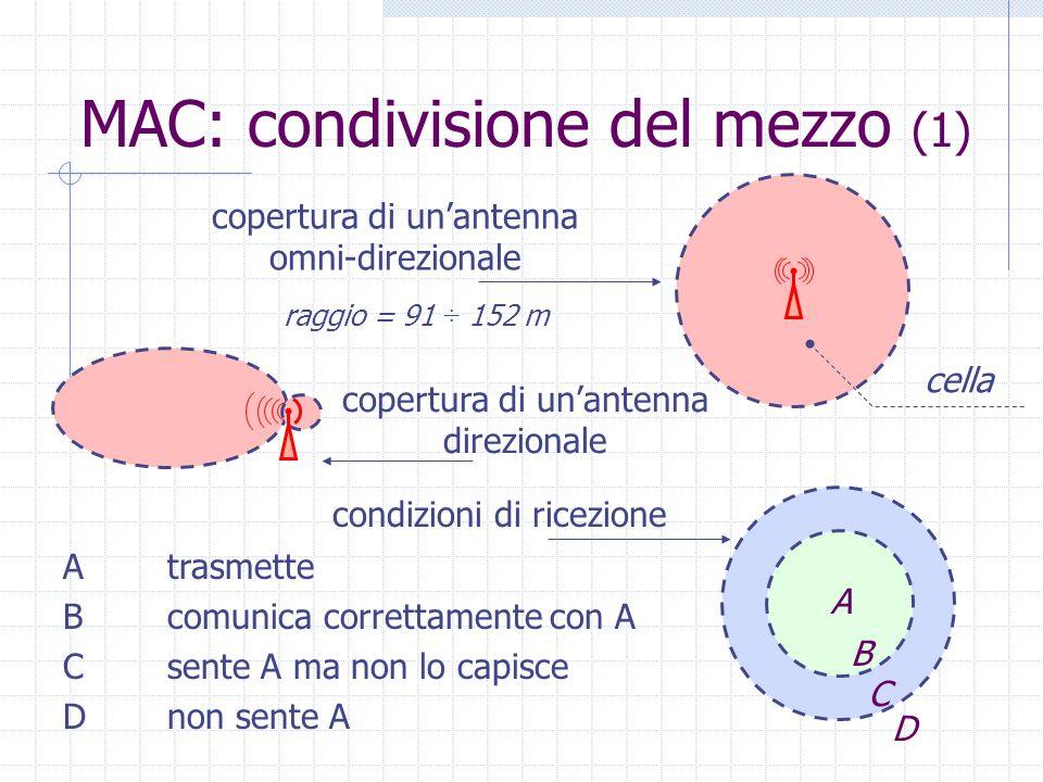 MAC: condivisione del mezzo (1)